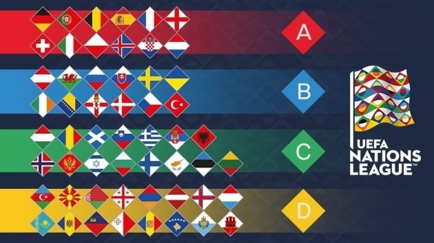 what is UEFA Nations League sportswhy, what is UEFA Nations League, sportswhy, sports why, UEFA Nations League posterwhat is UEFA Nations League sportswhy, what is UEFA Nations League, sportswhy, sports why, UEFA Nations League poster